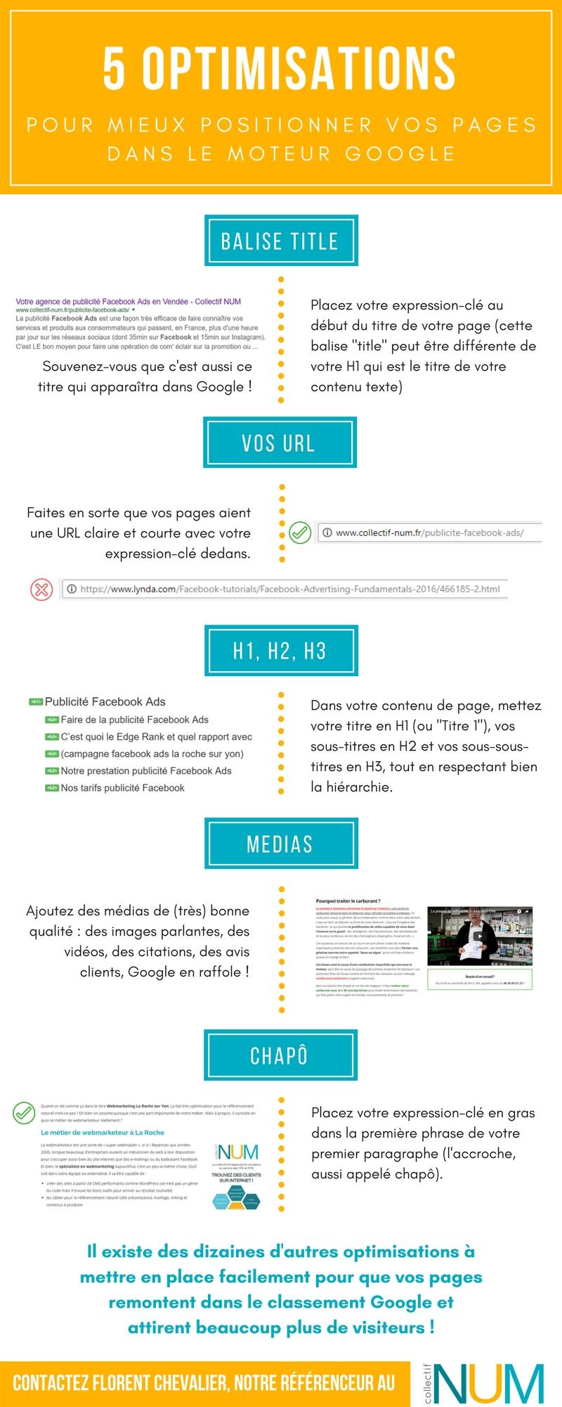 optimisations référencement naturel infographie